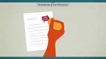UTZ Certified – Theory of Change