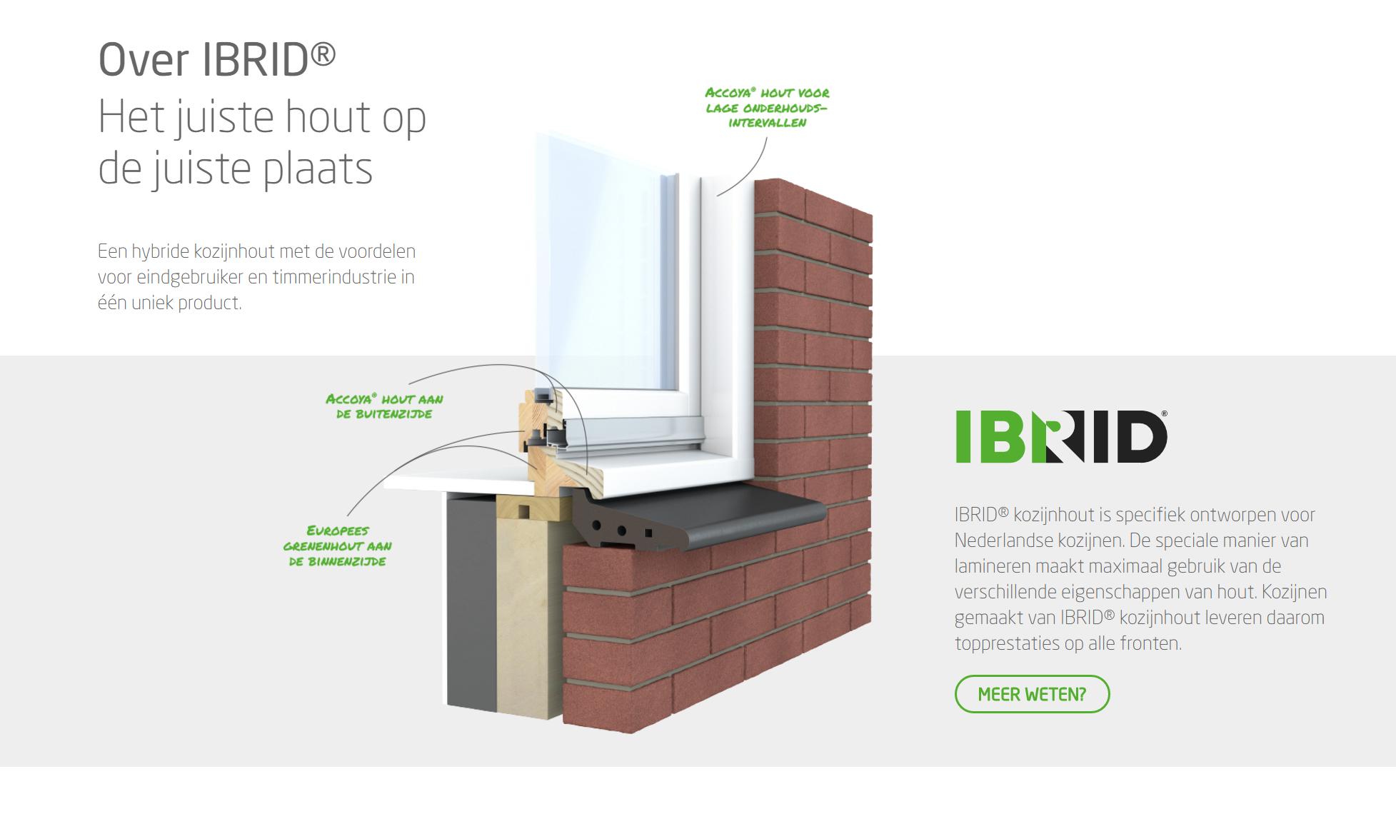 Ibrid window frame 3d render